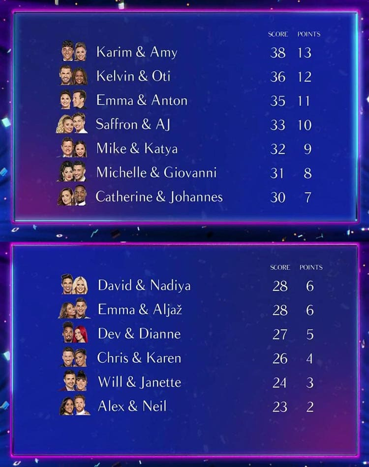 The Week 4 Leaderboard